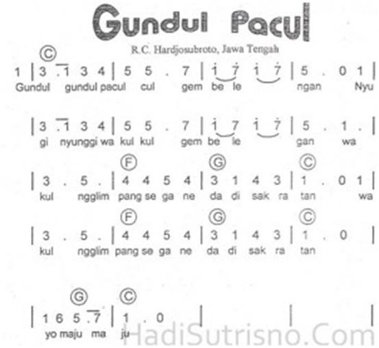 not angka lagu gundul gundul pacul lagu daerah jawa tengah