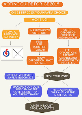singapore ge2015 how to vote