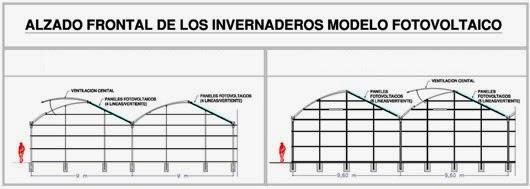 calculo resistencia estructura invernadero: