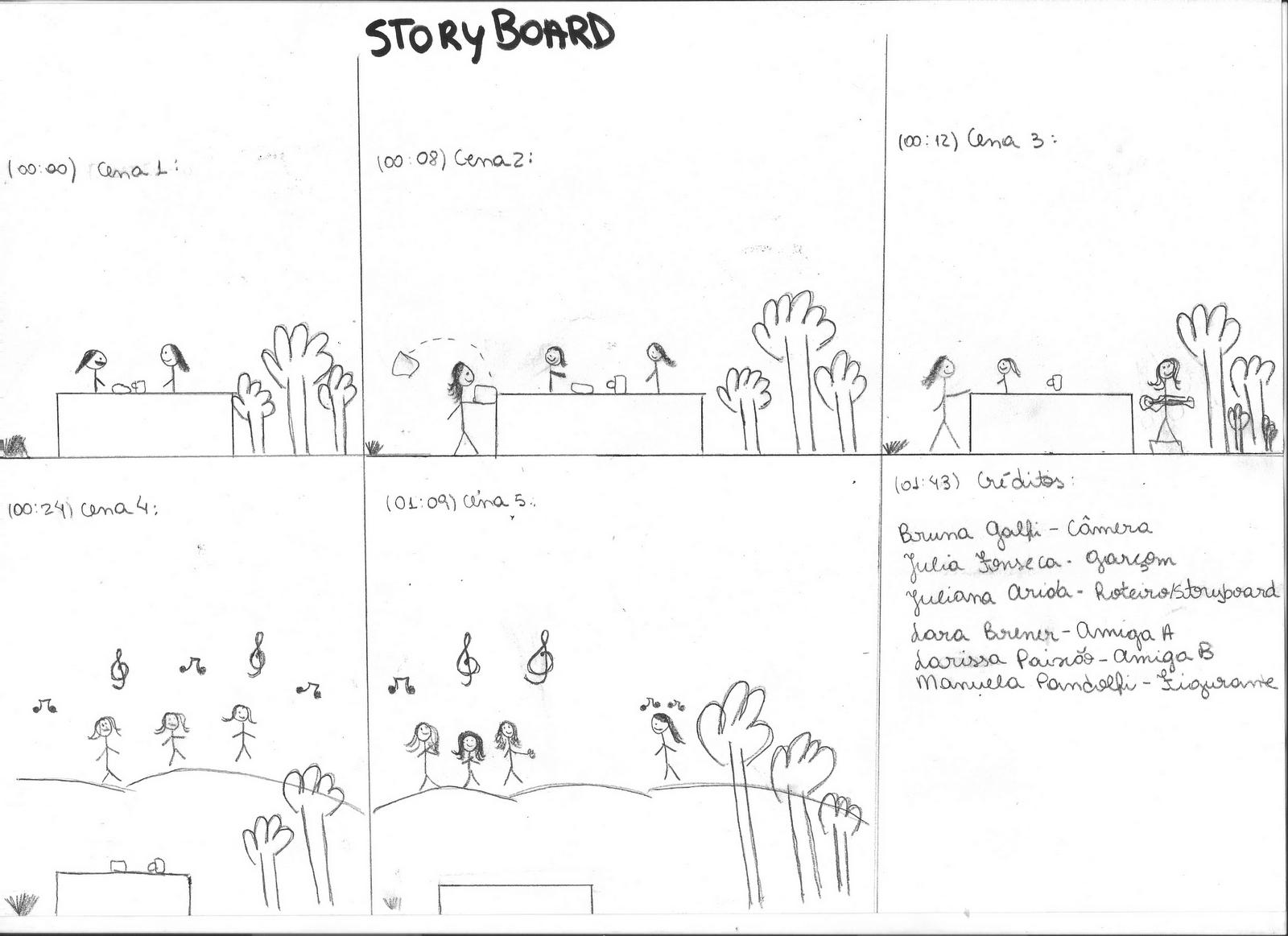 http://2.bp.blogspot.com/-qT6OI0MazPc/TevSxIj-04I/AAAAAAAAABw/TtgkBAP8yyE/s1600/storyboard.png