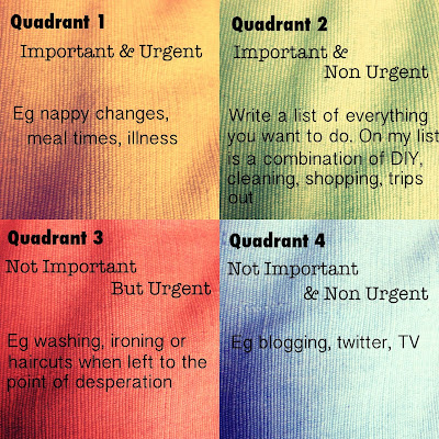 Covey's 4 Quadrants adapted for motherhood