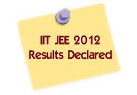 IITJEE-2012-Results