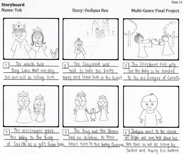 Oedipus fate essay