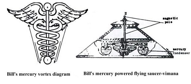 Does This Mean That These Are Ancient Vimanas Still Exist Today They Stored In Some Underground Mercury Vortex Engine Diagram: Mercury Vortex Engine Diagram At Motamad.org