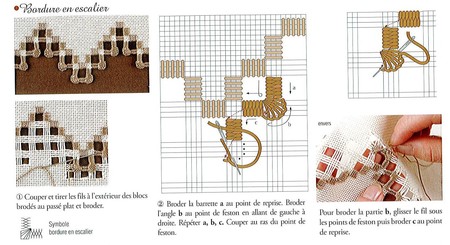 Подушка хардангер схемы