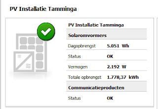 Sunny webbox voor aflezen elektriciteitsproductie