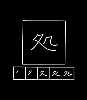 kanji membahas