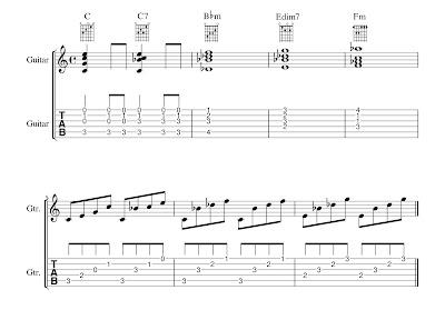 Guitar Tablature MuseScore Free Álvaro Buitrago