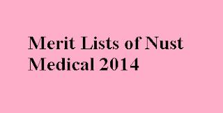 Merit list of Nust