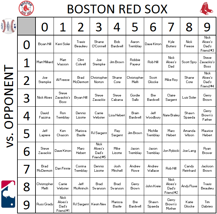 Red Sox Squares: 2011 Squares