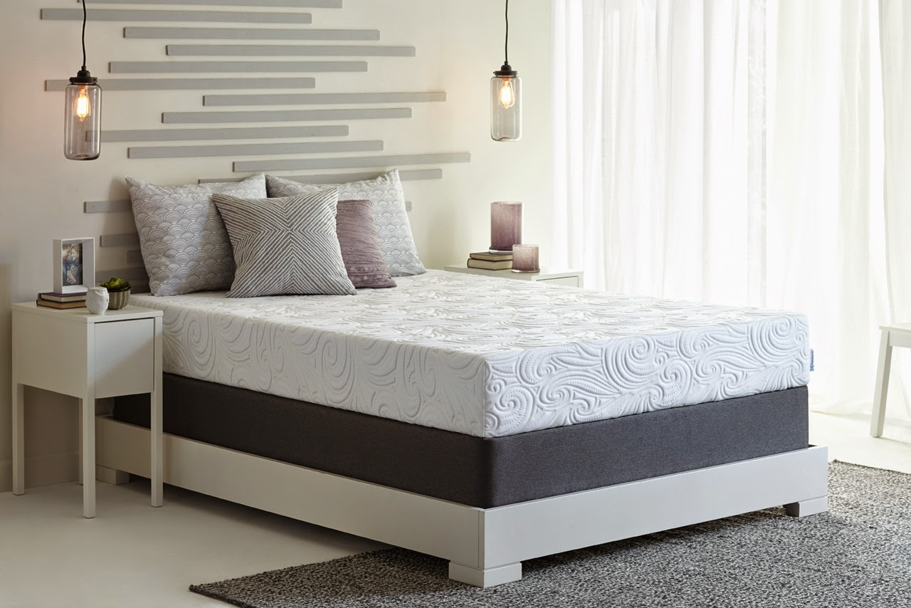 Las Vegas Mattress Outlet Now Has All Of Its High End Mattresses On Sale  And Will Beat Any Price You Find Elsewhere. Have You Experienced An Optimum  ...