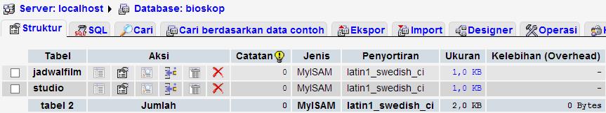Tutorial membuat database menggunakan Php MyAdmin pada