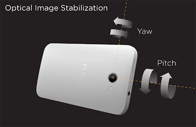 HTC One Optical Image Stabilization