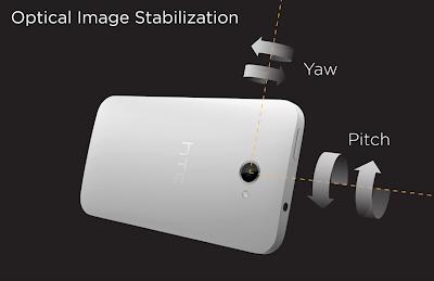 HTC One Optical Image Stabilization