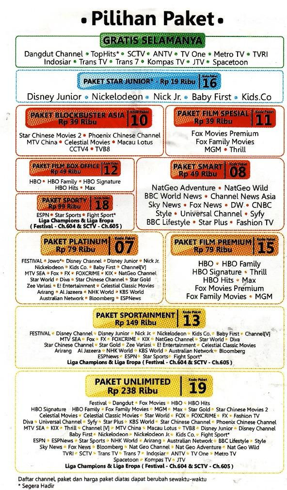 Daftar Paket Orange TV 2013 dan Harganya Lengkap