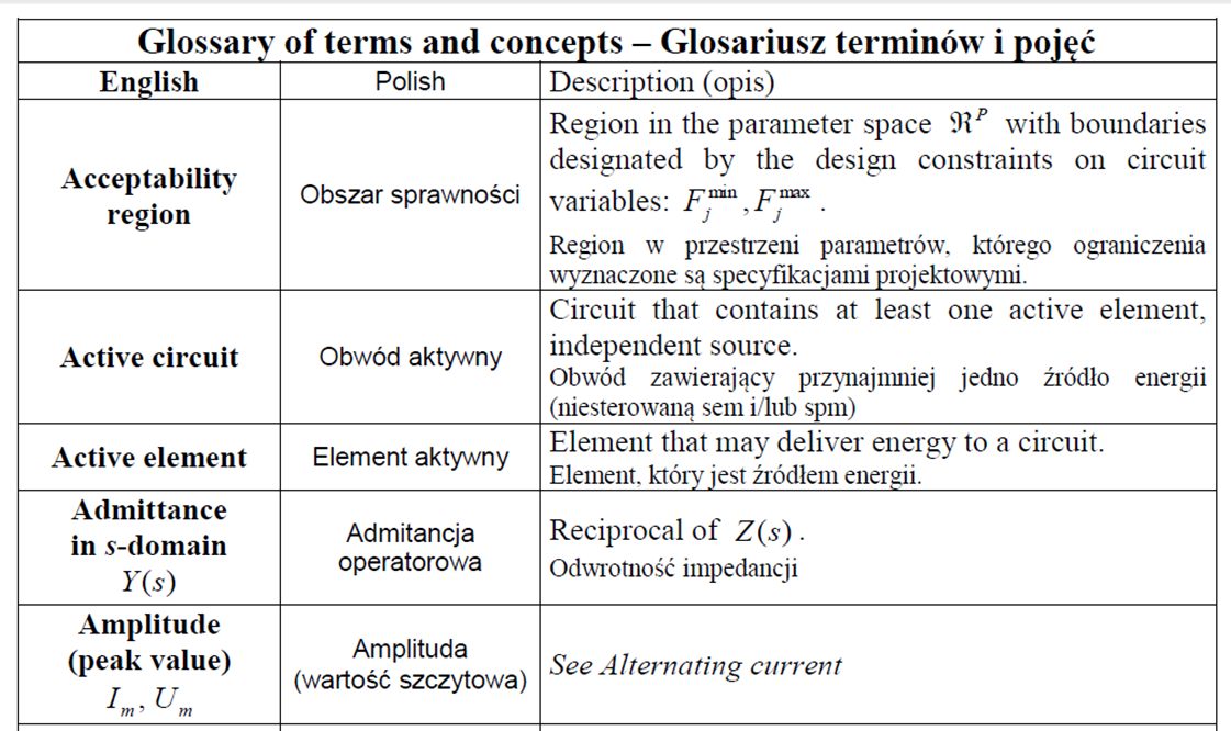 tok glossary of terms