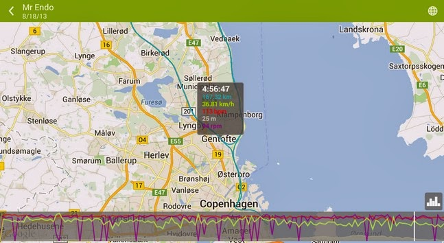 Endomondo Sports Tracker PRO apk Download