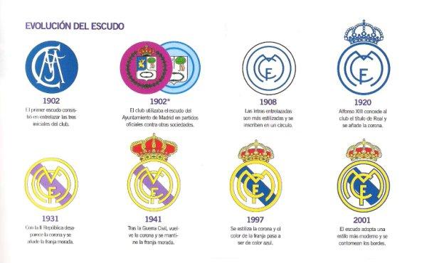 los 8 escudos del real madrid