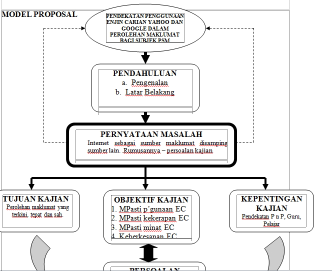 U Uuuu 2019 >> 2015 Malaysia Planner | Search Results | Calendar 2015