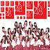 Lirik Lagu JKT48 Heavy Rotation
