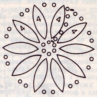 Вязание пышных столбиков крючком. Обозначение на схемах пышного столбика.