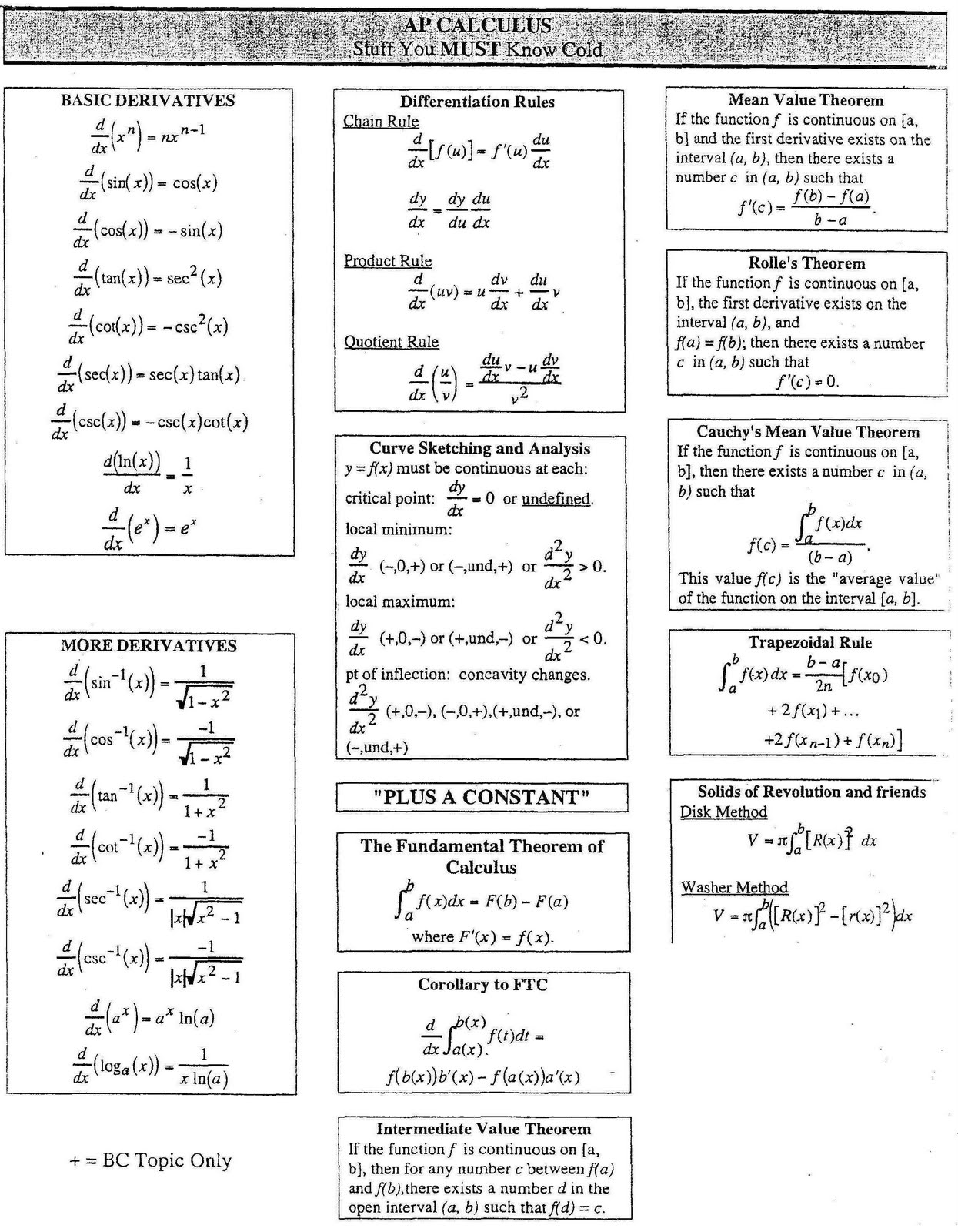 Mr. Suominen's Math Homepage: April 2011