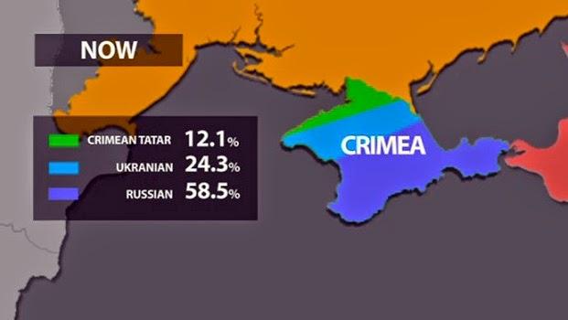 Sejarah Kota Islam Krimea Yang Mulai Hilang