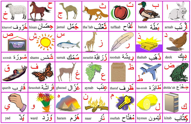 De taalpassie van milfje arabische woorden zijn eng for Van nederlands naar arabisch
