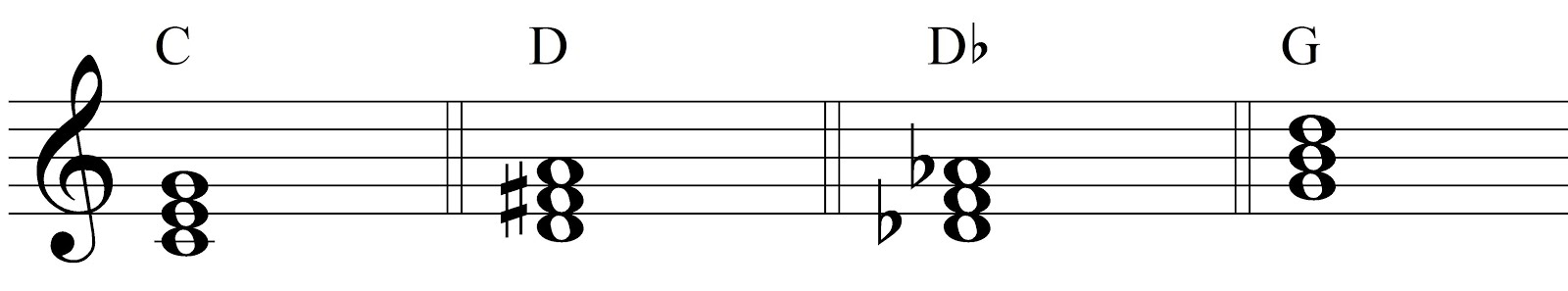 Music Theory: Major and Minor Chords