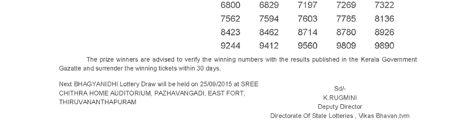 BHAGYANIDHI Lottery BN 205 Result 18-9-2015