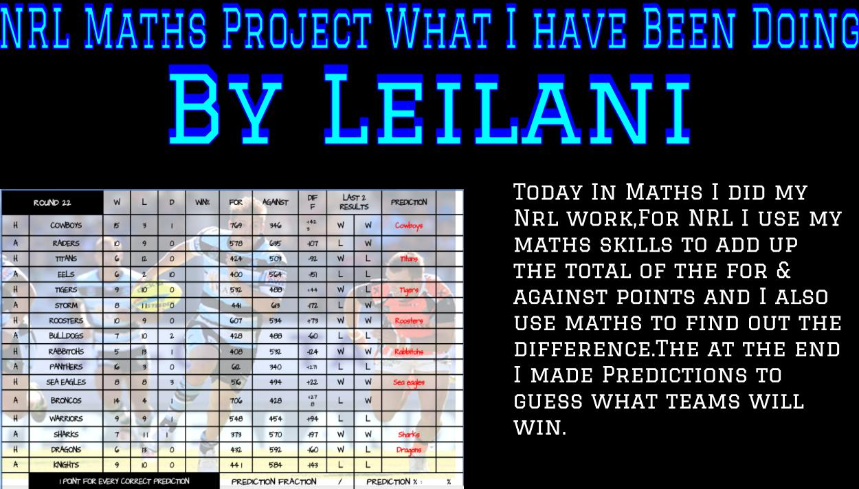 Leilani @ Tamaki Primary School: NRL Maths Project.