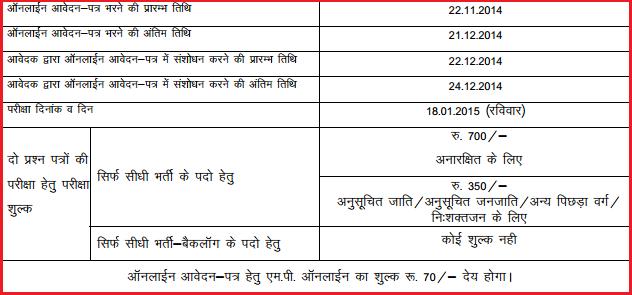vyapam.nic.in | MP Professional Examination Board 989 Sub Engineer,Revenue Inspector Jobs Opening Nov/Dec 2014