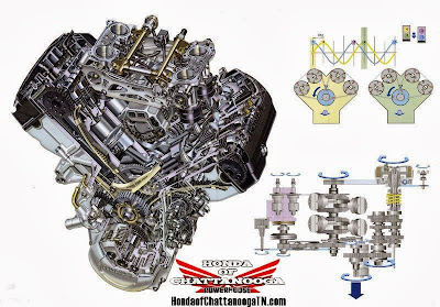 2014 CTX1300 V4 Engine Motor Motorcycle 2014 Honda Model Lineup