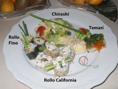 Plato con los distintos tipos de sushi elaborados.