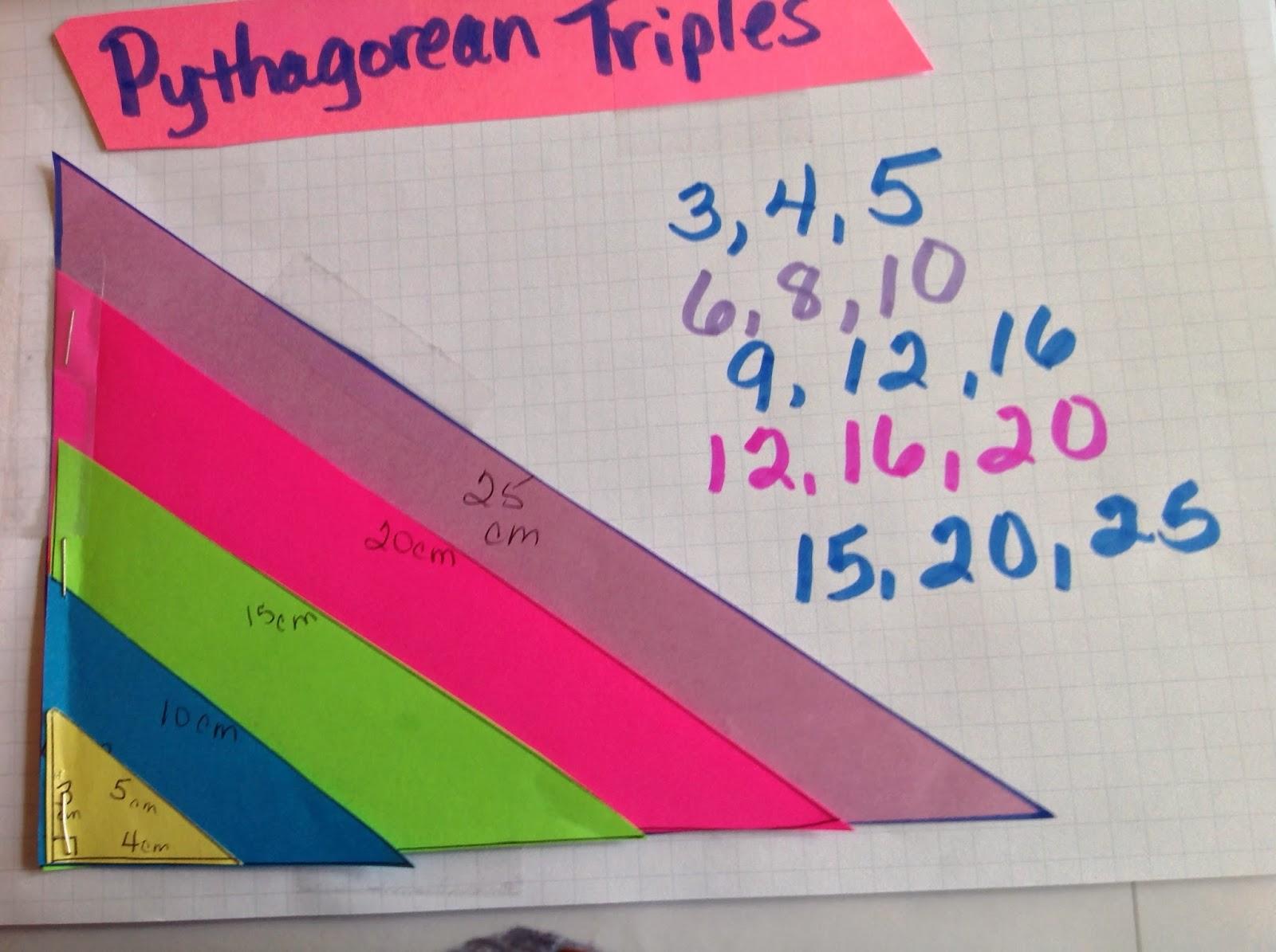 Pythagorean Triples Pythagorean triples