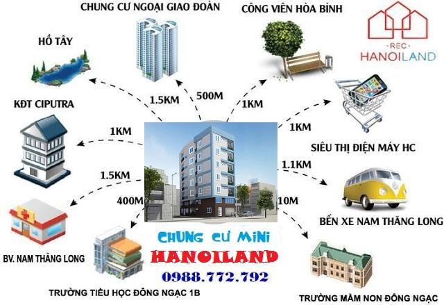 Liên kết vùng gần chung cư mini Hanoiland giá rẻ tại Hà Nội
