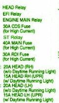 circuit diagram: Fuse Box Toyota Camry Diagram