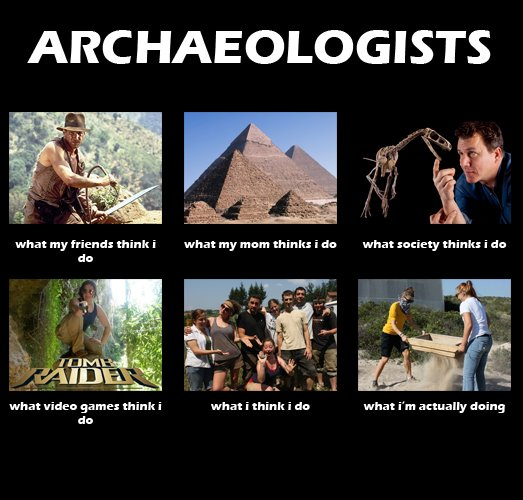 Archaeology what are major