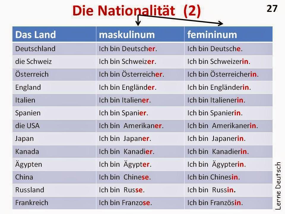 conjugação do verbo kennenlernen em alemão