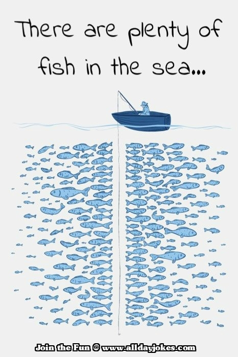 Does Online Dating Really Work? Fish in the sea with heart dating blog ...