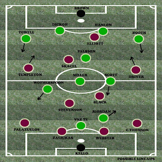 Hibs v Hearts possible line ups