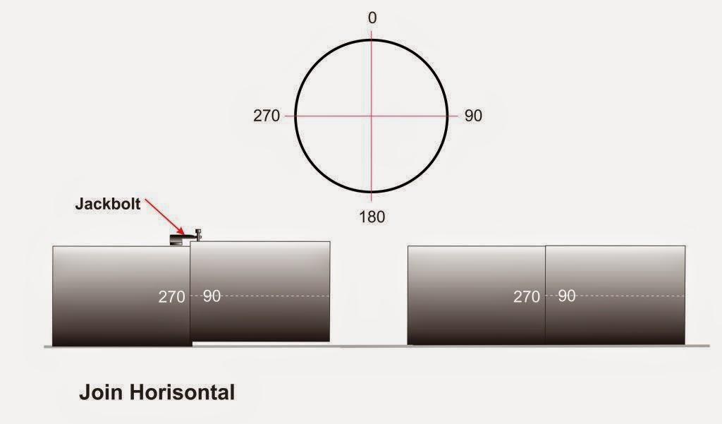 Sambungan ducting horisontal