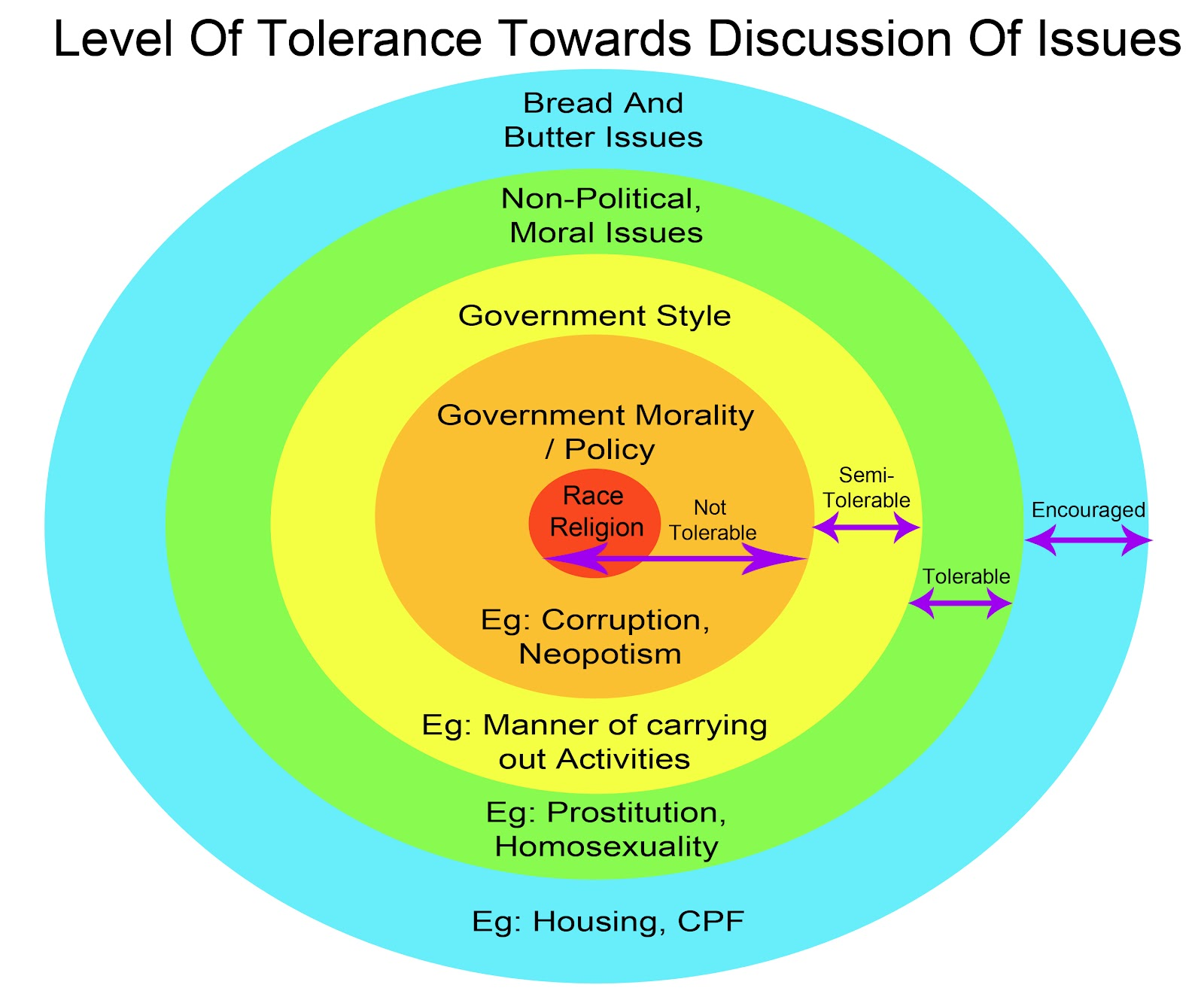 a discussion on morality and government Morality as a legitimate government  cases where morality is a legitimate government interest  brief discussion of lawrence v.