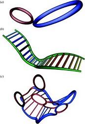 SILLAGES : (en bleu les phases de traction, en bistre celles de freinage).