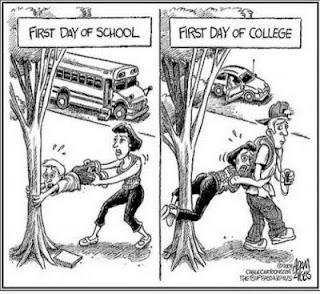 masuk sd dan kuliah