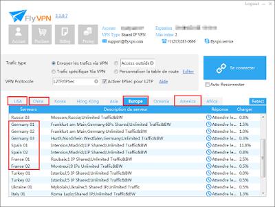 serveurs VPN Europe, Chine et Amérique