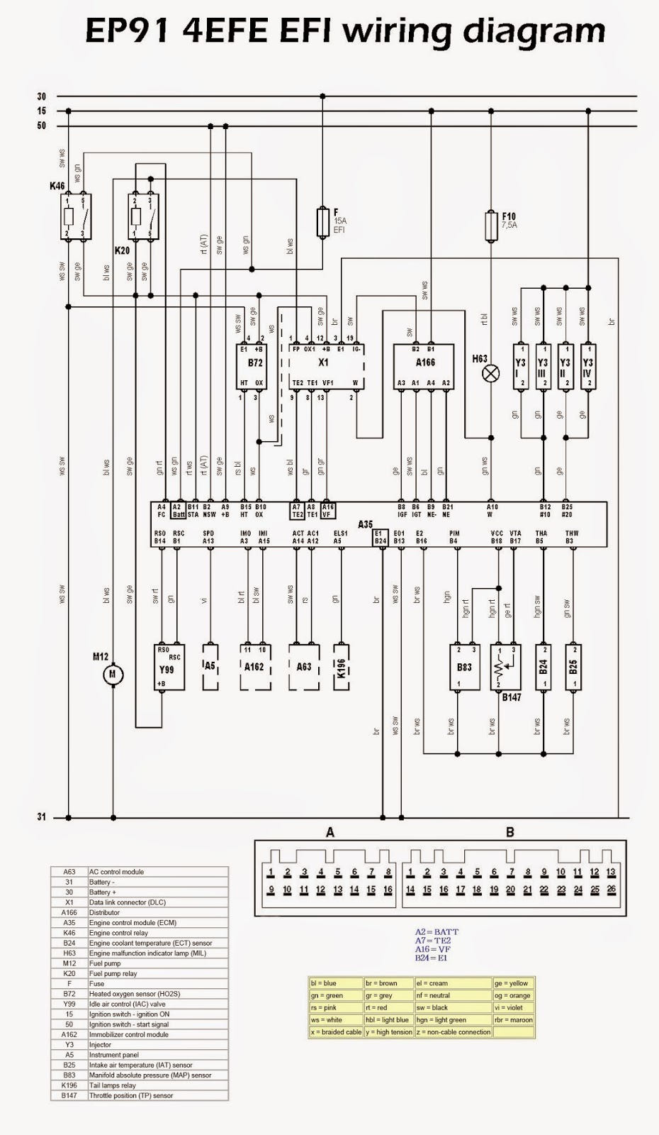 toyota ecu wiring diagrams wiring data rh unroutine co