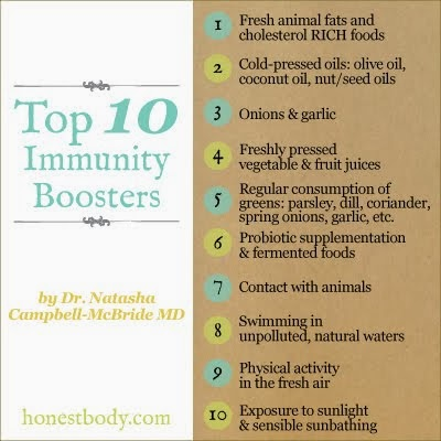top ten Immunity boosters
