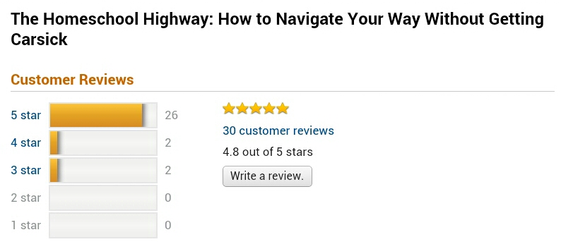 Click below to see what others are saying about The Homeschool Highway!