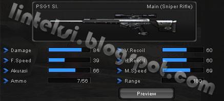 Senjata PointBlank PSG1 SI.